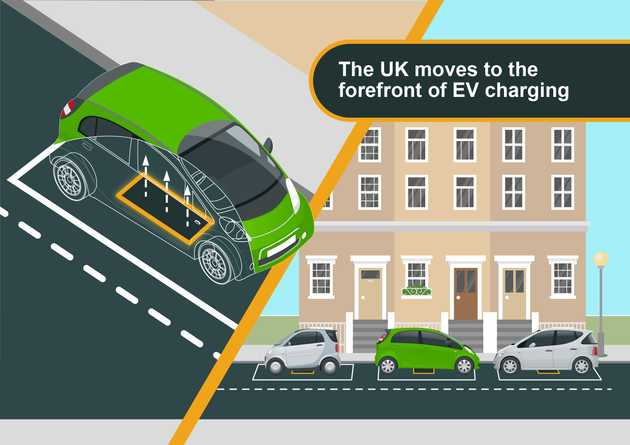 CHARGE UP Wireless electric car chargers to be installed on UK streets
